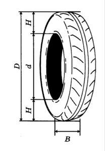 Решение №136 На автомобильной шине с помощью специальной маркировки указаны её размеры.