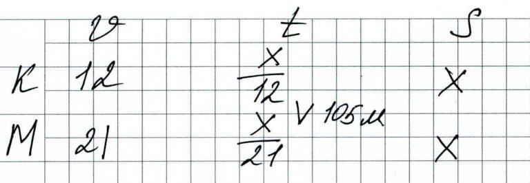 Решение №34 Коля и Митя выполняют одинаковый тест. Коля отвечает за час на 12 вопросов теста, а Митя — на 21