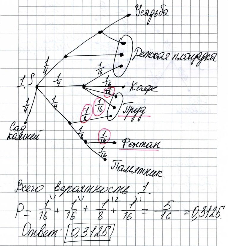 Решение задачи №61