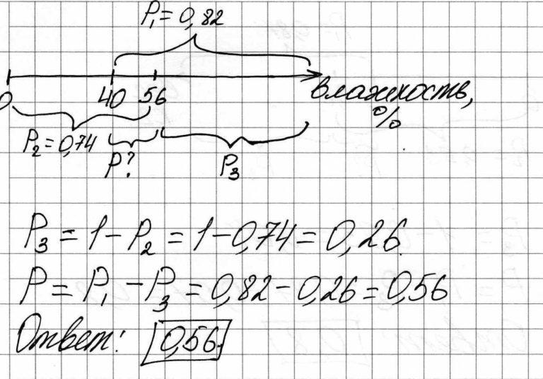 Решение №69 Гигрометр измеряет влажность в помещении картинной галереи. Вероятность того, что влажность окажется выше 40%,