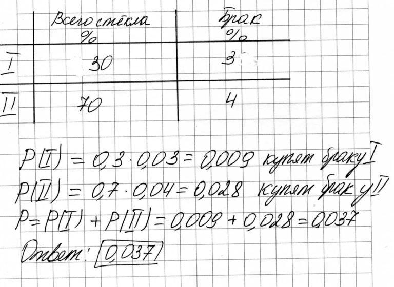 Решение №86