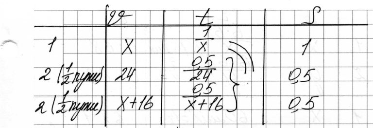 Условие задачи №32