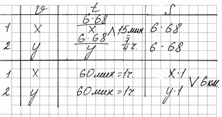Условие задачи №29
