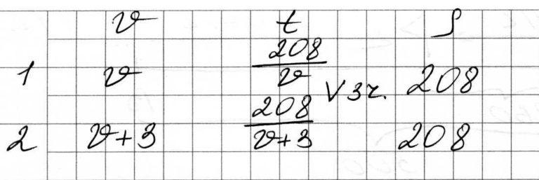 Условие задачи №17