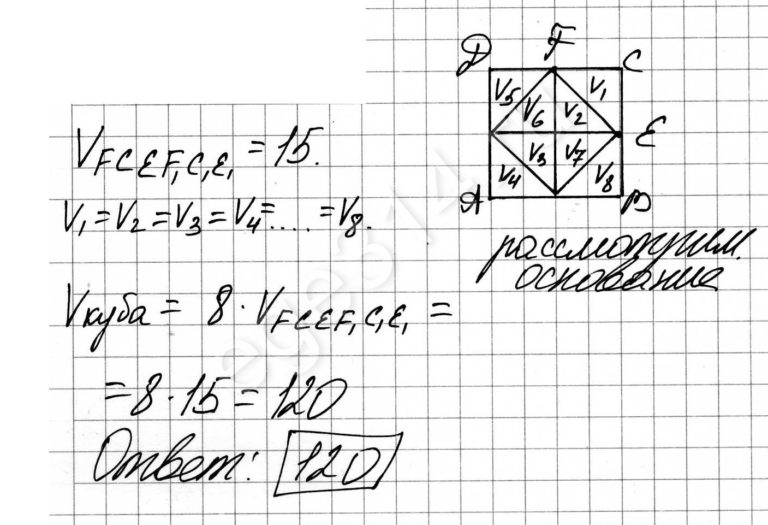 В кубе ABCDA1B1C1D1 точки Е, F, Е1 и F1 являются серединами рёбер ВС, DC, В1С1 и D1C1 соответственно. Объём призмы, отсекаемой от куба плоскостью EFF1, равен 15. Найдите объём куба.
