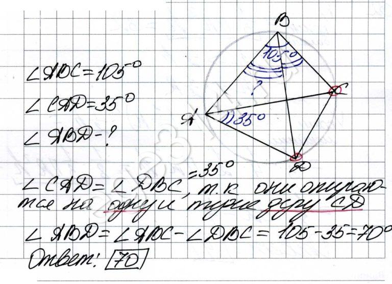 Четырёхугольник ABCD вписан в окружность. Угол ABC равен 105 градусов, угол CAD равен 35 градусов. Найдите угол ABD. Ответ дайте в градусах.