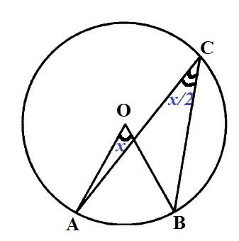 Решение №257 Найдите центральный угол АОВ, если он на 81 градус больше острого вписанного угла АСВ...