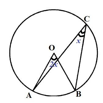 Решение №265 Центральный угол на 27 градусов больше острого вписанного угла, опирающегося на ту же дугу окружности.