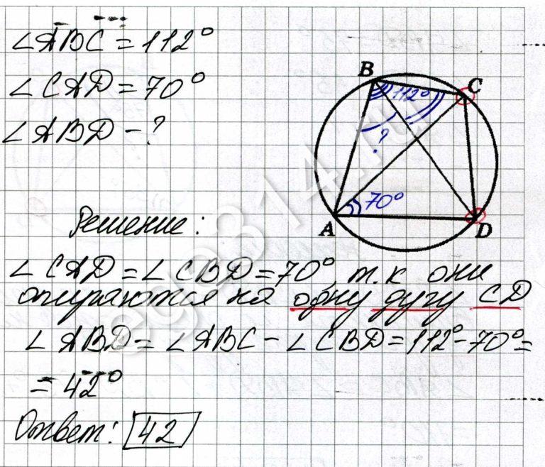 Четырёхугольник ABCD вписан в окружность. Угол ABD равен 75 градусов, угол CAD равен 35 градусов. Найдите угол ABC. Ответ дайте в градусах.