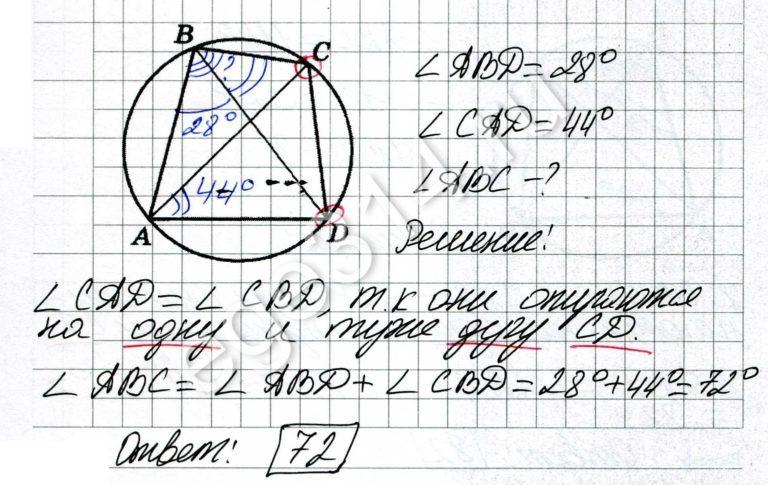 Четырёхугольник ABCD вписан в окружность. Угол ABD равен 28 градусов, угол CAD равен 44 градуса. Найдите угол ABC. Ответ дайте в градусах.