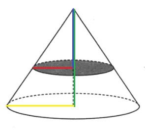 Решение №524 Через точку, лежащую на высоте прямого кругового конуса и делящую её в отношении 1:2...