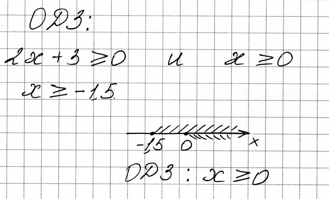 Решение №516 Решите уравнение √(2х+3)=х