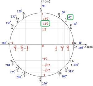 Решение №479 Два тела, массой m = 6 кг каждое, движутся с одинаковой скоростью v = 9 м/с под углом 2α друг к другу.