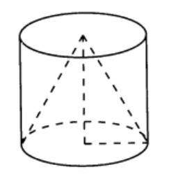 Цилиндр и конус имеют общие основание и высоту.