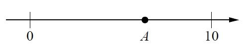 На координатной прямой отмечена точка А.