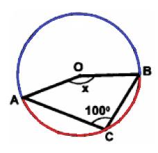 Решение №601 Найдите градусную меру угла АОВ, изображённого на рисунке