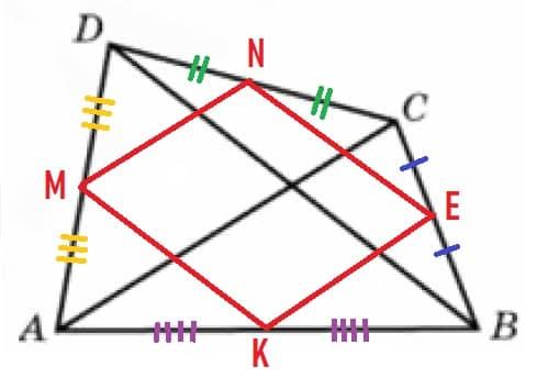 Решение Диагонали четырехугольника равны 7 и 10.