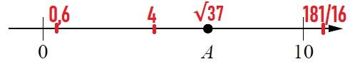 Известно, что она соответствует одному из четырёх указанных ниже чисел.