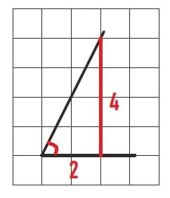 Решение №648 Найдите тангенс острого угла, изображённого на рисунке.