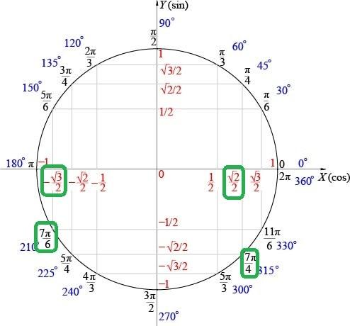 Найдите значение выражения 14√6cos(19pi/6)*cos(7pi/4)