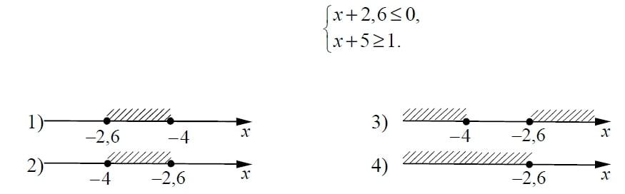 Укажите решение системы неравенств х+2,6=0 x+5=1