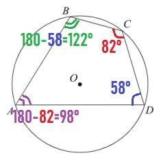 Решение №705 Два угла вписанного в окружность четырехугольника равны 82° и 58° .