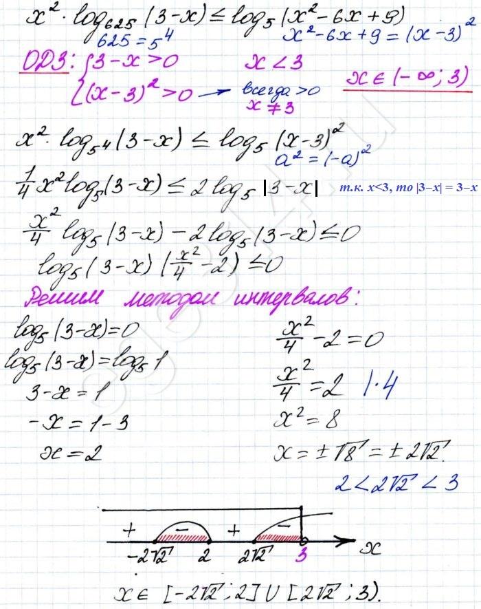 Решите неравенство x^2*log 625 (3-x)<=log5 (x^2-6x+9)