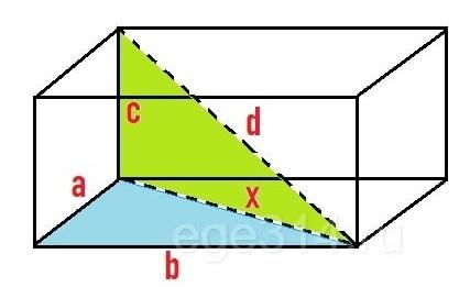 Решение №665 Два ребра прямоугольного параллелепипеда, выходящие из одной вершины, равны 3 и 6.