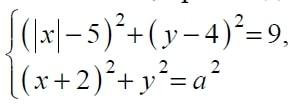 Найдите все положительные значения a , при каждом из которых система (|x|-5)^2 + (y-4)^2=9 (x+2)^2+y^2=a^2 имеет единственное решение.