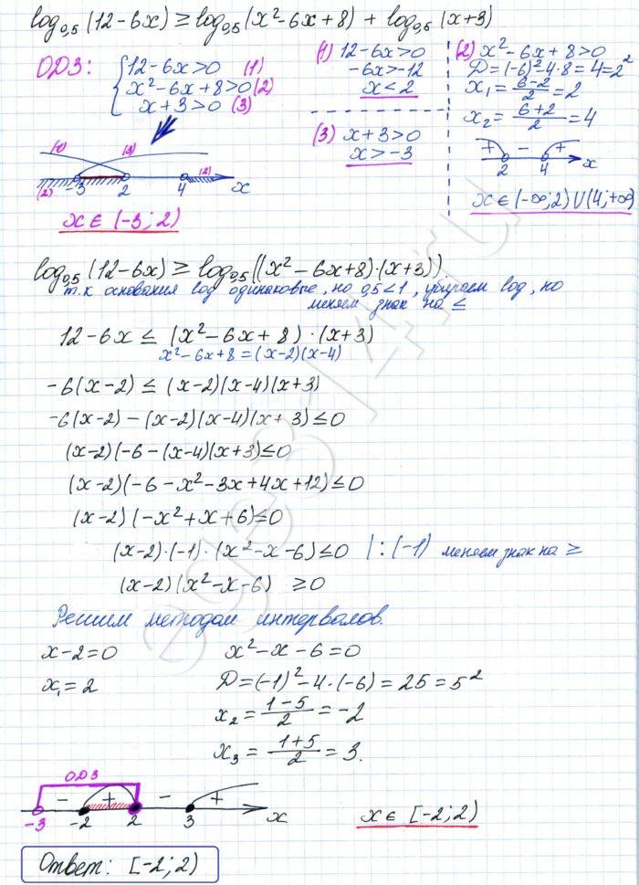 Решите неравенство log0,5 (12-6x)>=log0,5 (x^2-6x+8)+log0,5 (x+3)