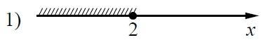 Решение №765 Каждому из четырёх неравенств в левом столбце соответствует одно из решений ...