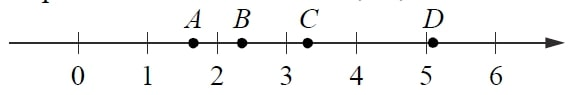 На координатной прямой отмечены точки A, B , C и D.