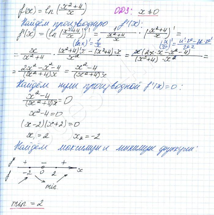 Найдите точку минимума функции f(x) = ln(x^2+4x)