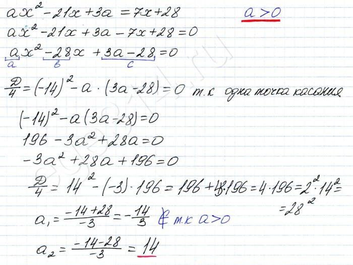 Прямаяy= 7x+ 28 является касательной к графику функцииy= ax2– 21x+ 3a.