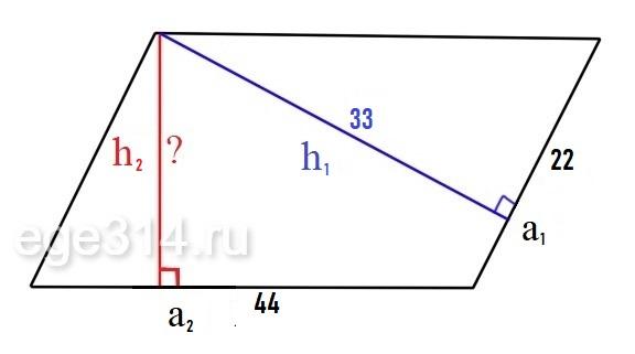 Стороны параллелограмма равны 22 и 44.