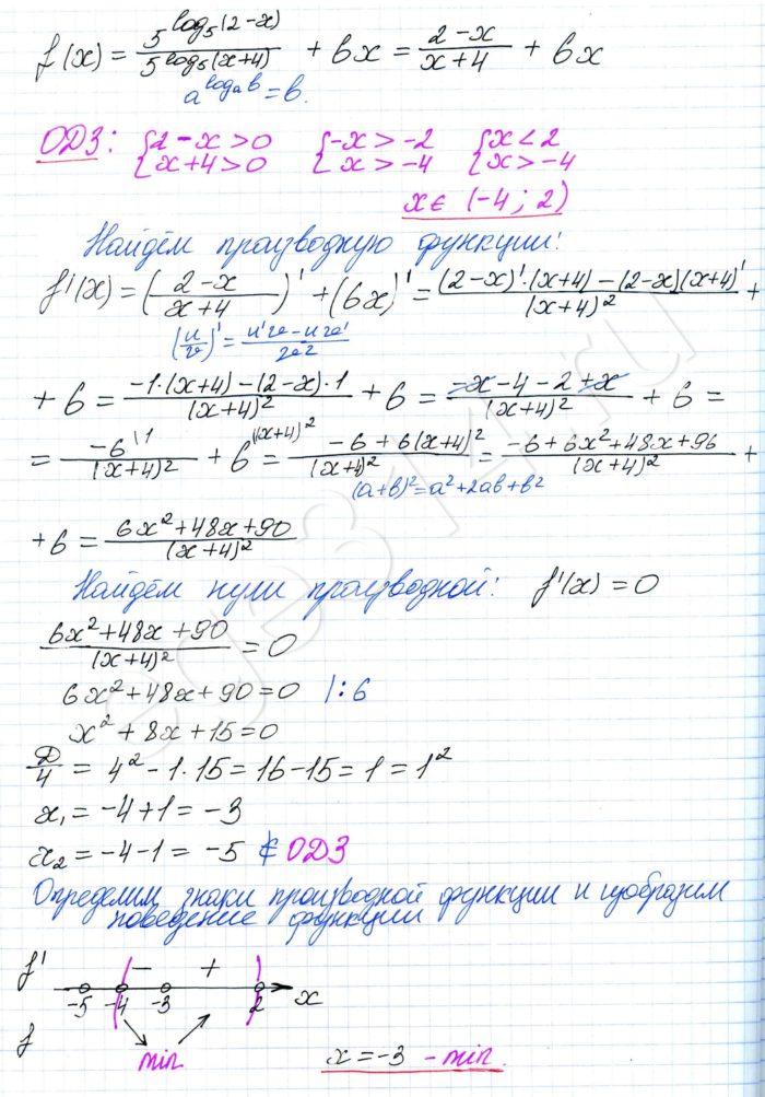Задание 12. Найдите точку минимума функции