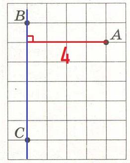 Решение №898 На клетчатой бумаге с размером клетки 1 х 1 отмечены три точки ...
