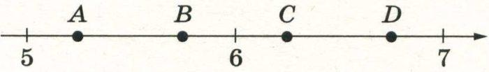 На координатной прямой отмечены точки А, В, С и D.