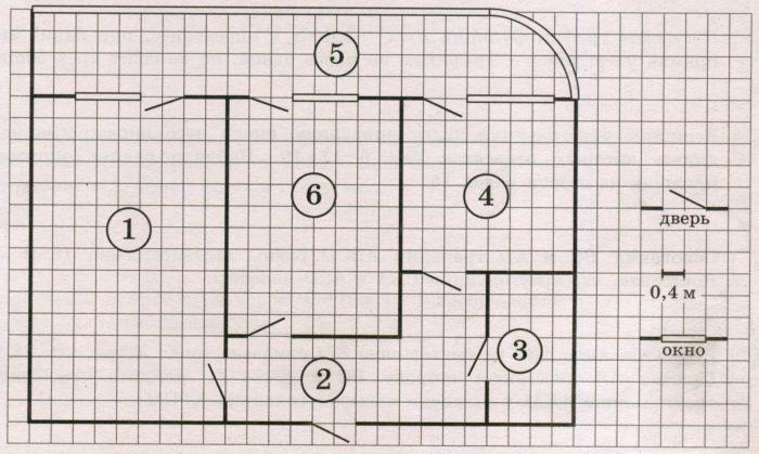 На рисунке изображён план двухкомнатной квартиры с панорамной лоджией