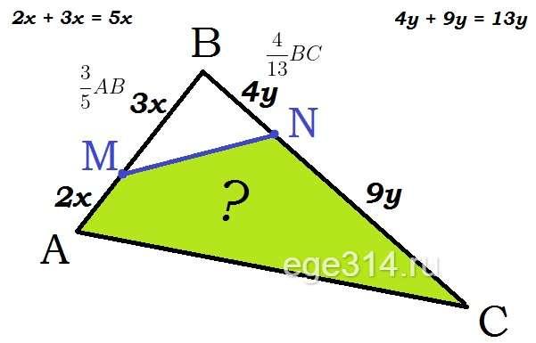 На сторонах АВ и ВС треугольника АВС взяты соответственно точки M и N