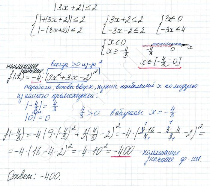 Найдите наименьшее значение функции f(x) = – 4·(9x2 + 3x – 2)2