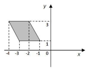 Найдите площадь закрашенного четырехугольника.