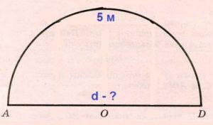 Найдите ширину теплицы. Ответ дайте в метрах с точностью до десятых.