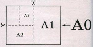 Общепринятые форматы листов бумаги обозначают буквой А и цифрой А0, А1, А2 и так далее