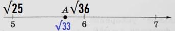 Решение №862 Одно из чисел √28, √33, √38, √47 отмечено на прямой А.