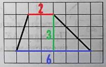 Решение №881 На клетчатой бумаге с размером клетки 1×1 изображена трапеция.