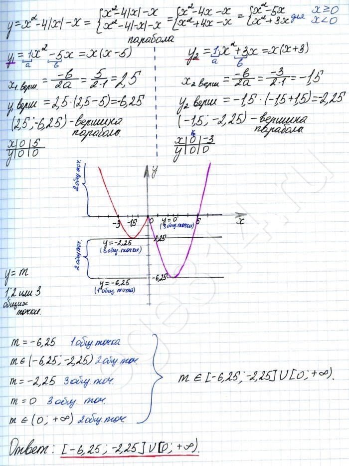 у = х2 – 4|х| – х