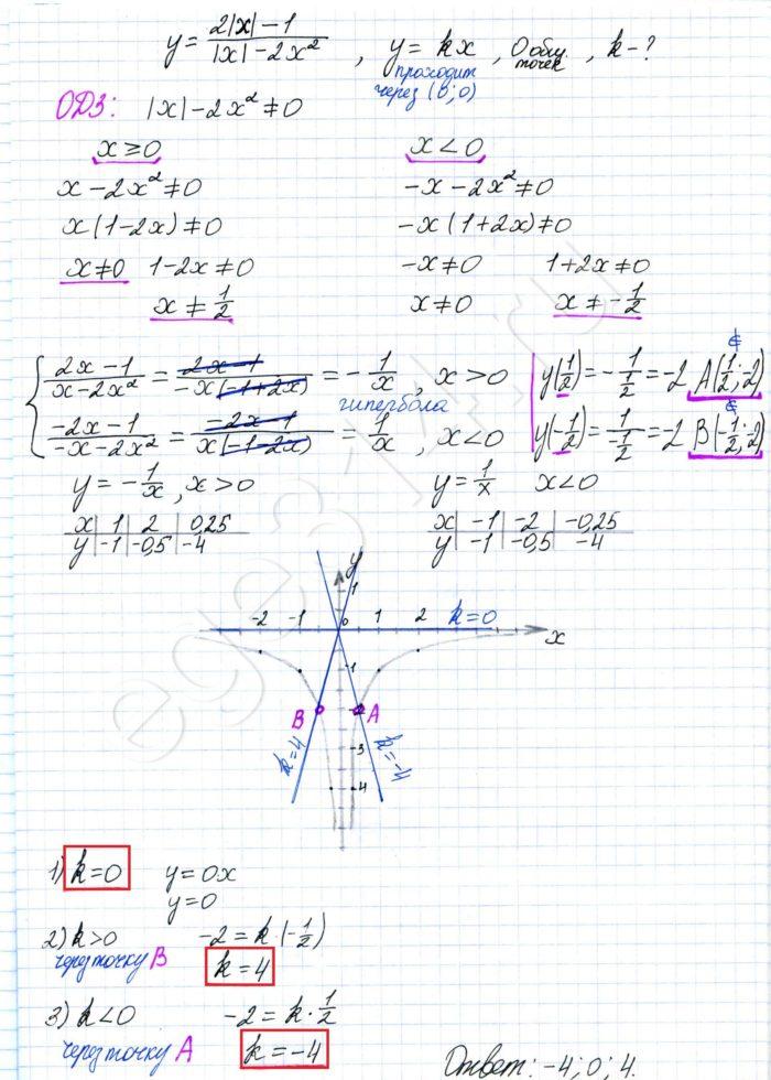 Постройте график функции y = (2x-1)(x-2x^2)