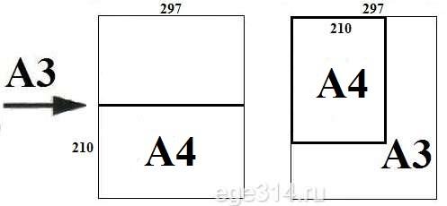 Размер (высота) типографского шрифта измеряется в пунктах.
