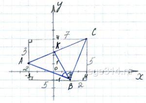 Точки A(-3;1), B(2;-1), C(4;4) являются вершинами треугольника АВС